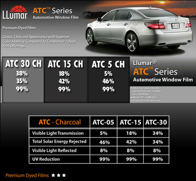 Llumar Atc Series Tint At Always Cool Window Tinting