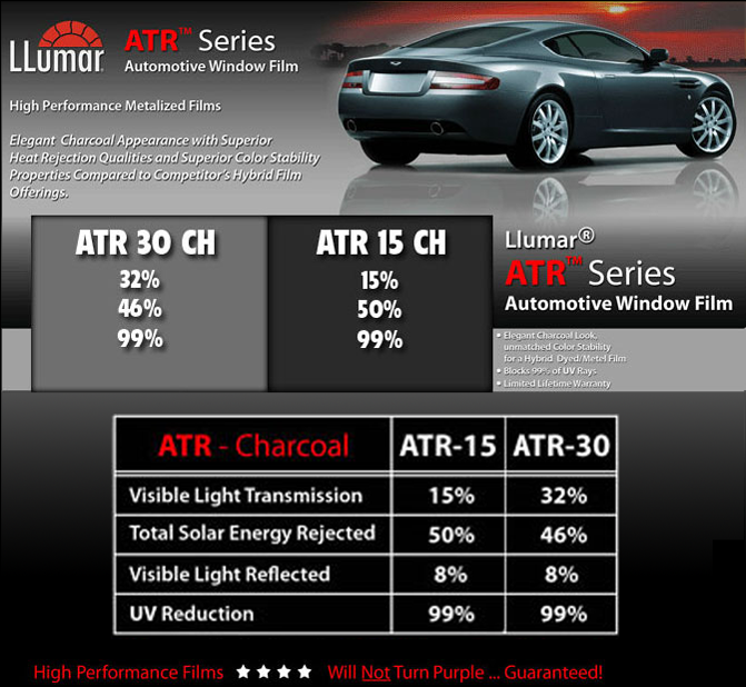 Llumar Atr Series Better Always Cool Window Tinting