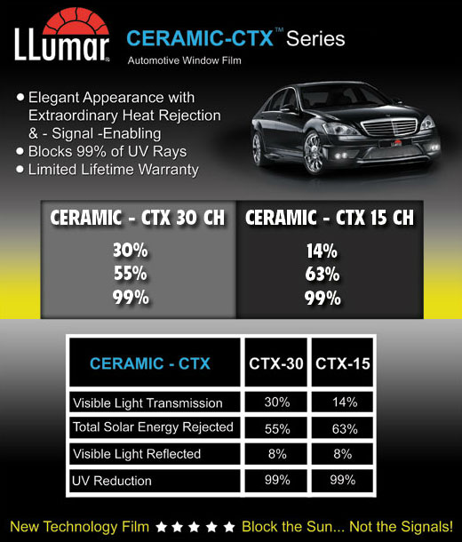 Llumar Ceramic Ctx Series Best Always Cool Window Tinting